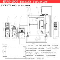 Buy cheap epoxy hydraulic pump gel forming clamping machine transformer mold manufacturer mold for casting HAPG-1000 product