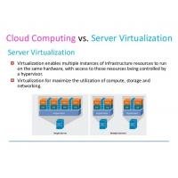 Buy cheap Save Energy Virtualized Data Center Server To Move Things To Cloud product