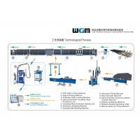Buy cheap LWJ01 Automatic Bending Machine , Glass Bending Equipment Quick Operation product