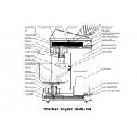 Diagram Of Dough Mixer Trusted Wiring 2 Speed Double Motion Spiral Hs130 Aviomixer Com Hand