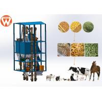 Buy cheap Low Noise Livestock Feed Pellet Production Plant For Animal Husbandry Industry product