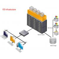 Buy cheap Virtual Desktop Infrastructure Private Cloud Computing VDI Solution product