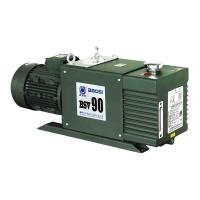 Buy cheap BSV90 (90m3/h) Double Stage Oil Sealed Rotary Vane Vacuum Pump for SF6 Recovery System product