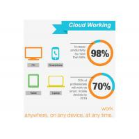 Buy cheap Real Time Cloud Computing Services In Computer Classroom Solution product