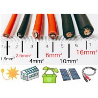 Buy cheap Stranded Tinned Copper Conductor XLPE Insulate Fire Alarm HouseBuilding DC Cable from wholesalers