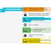 Buy cheap Simple Design Cloud Computing For Education And Learning Real Time Monitor product