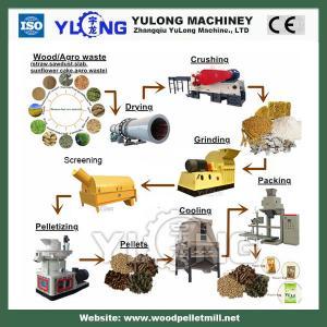 Buy cheap Biomass Pellet Production Line Wood Pellet Making Equipment 2-3ton/h product