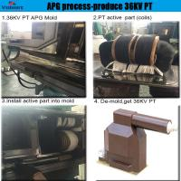 Buy cheap machines for sale apg epoxy resin clamping machine for epoxy rein casting bushing product