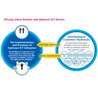 Buy cheap Storage Network Virtualized Cloud Computing Platform Datacenter Intergration product