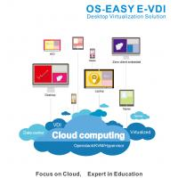 Buy cheap USB , CD-ROM Redirection Virtual Desktop Infrastructure Support Desktop BYOD from wholesalers
