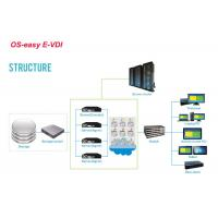 Buy cheap Multi-media Government Cloud Computing TS / VDI / Physical Systems product