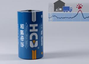 Buy cheap 1/2AA Li-SOCl2 Battery ER14250 1200mAh 0.65mA For Smart Metering ETC NB LOT Asset tracking product