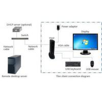 Buy cheap OS-Easy E-VDI Combined Thin Client Zero Client Server 1.6GHz , 4 Cores product