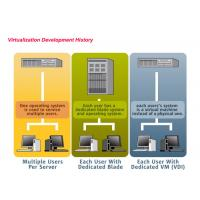 Buy cheap Distributed Government Cloud Computing Desktop Virtualization VDI VS OS Streaming product
