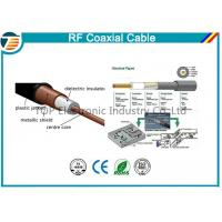 Buy cheap RG58 Flexible Standard CCTV CATV TV Coaxial Cable 75 Ohm 50 Ohm product