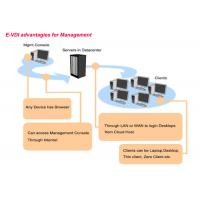 Buy cheap Desktop Virtualization Government Cloud Computing Supports Wireless product