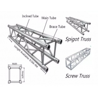 Buy cheap Stage Roof Lighting 6061 6060 6082 Aluminum Stage Truss product