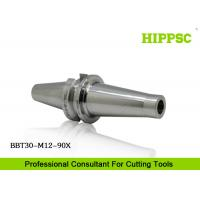 Buy cheap Milling Threading Tool Holder For CNC Machining, Carbide Insert Tool Holder from wholesalers