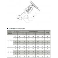 China (American Standard) welding of high temperature and high pressure valve series on sale